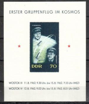 DDR Michelnummer 917 Block 17 postfrisch